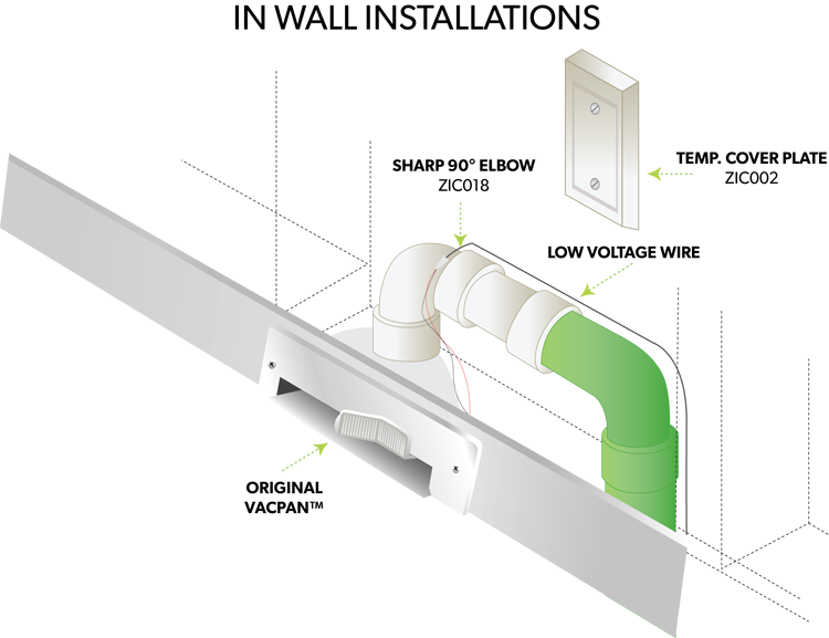 central vacuum hook up Learn how to install a central vacuum system with outlets on four floors and hidden pvc piping close menu menu projects & upgrades i started warming up to the.