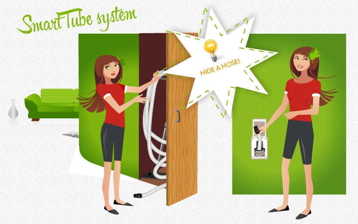 smart tube system